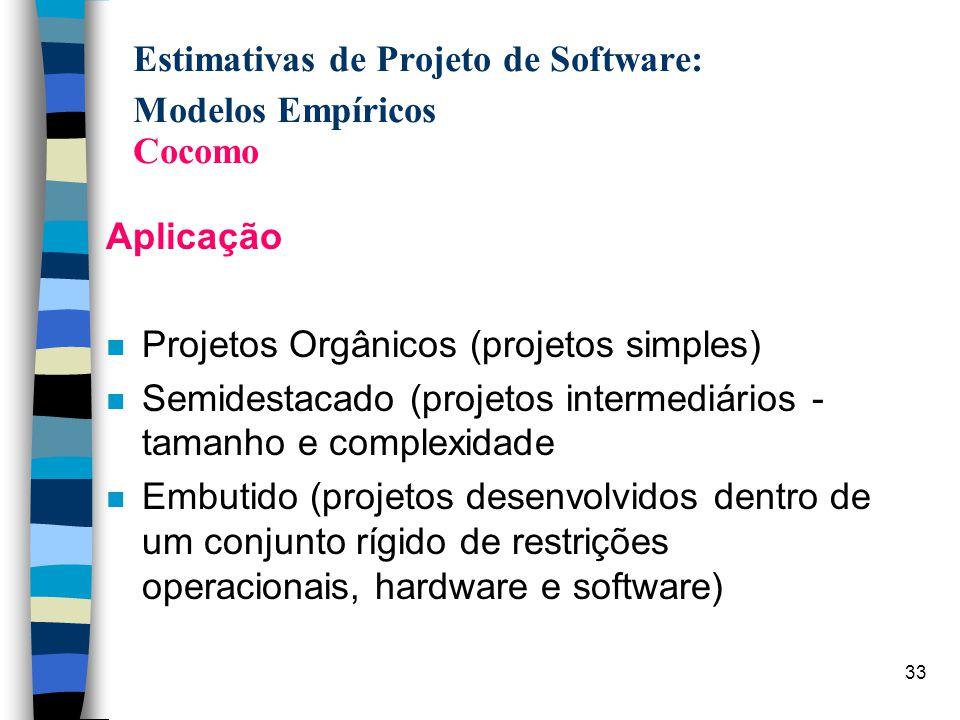 Estimativas de Projeto de Software: Modelos Empíricos Cocomo