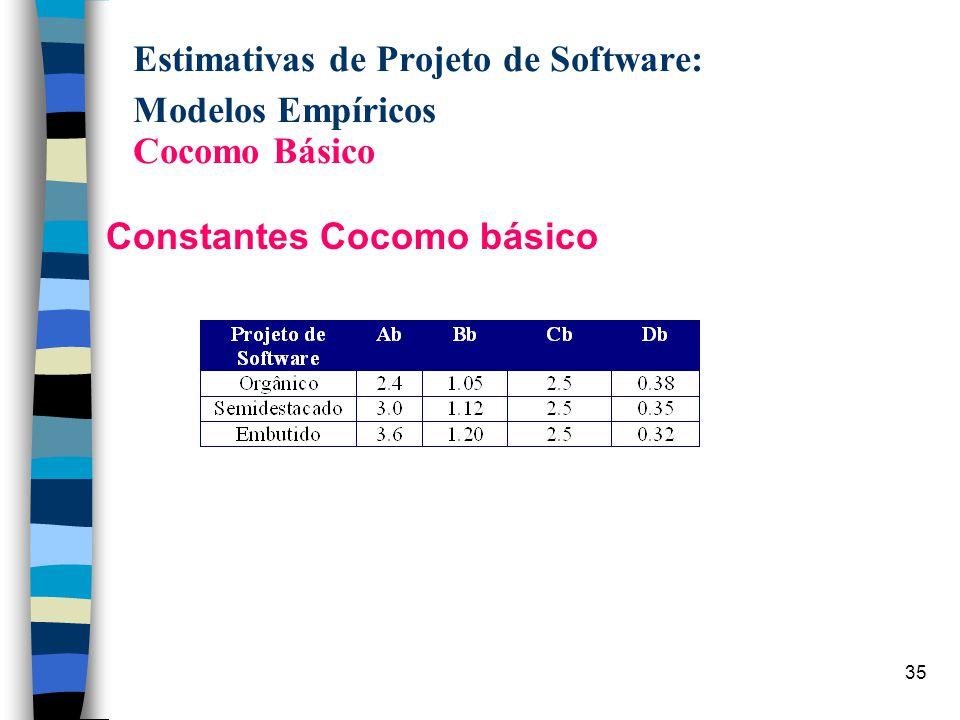 Estimativas de Projeto de Software: Modelos Empíricos Cocomo Básico