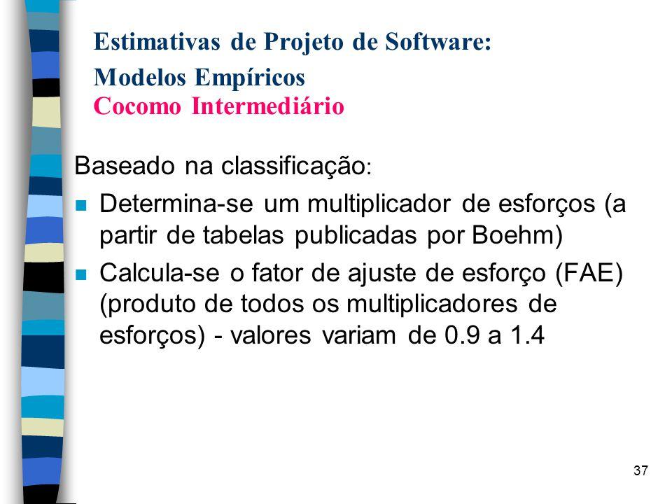 Estimativas de Projeto de Software: Modelos Empíricos Cocomo Intermediário