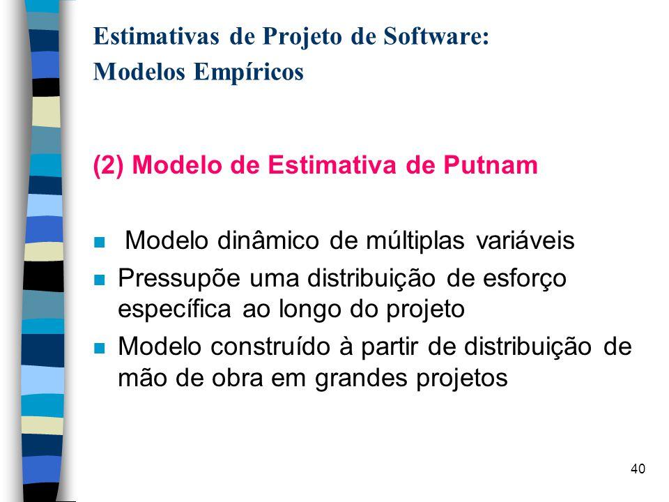 Estimativas de Projeto de Software: Modelos Empíricos