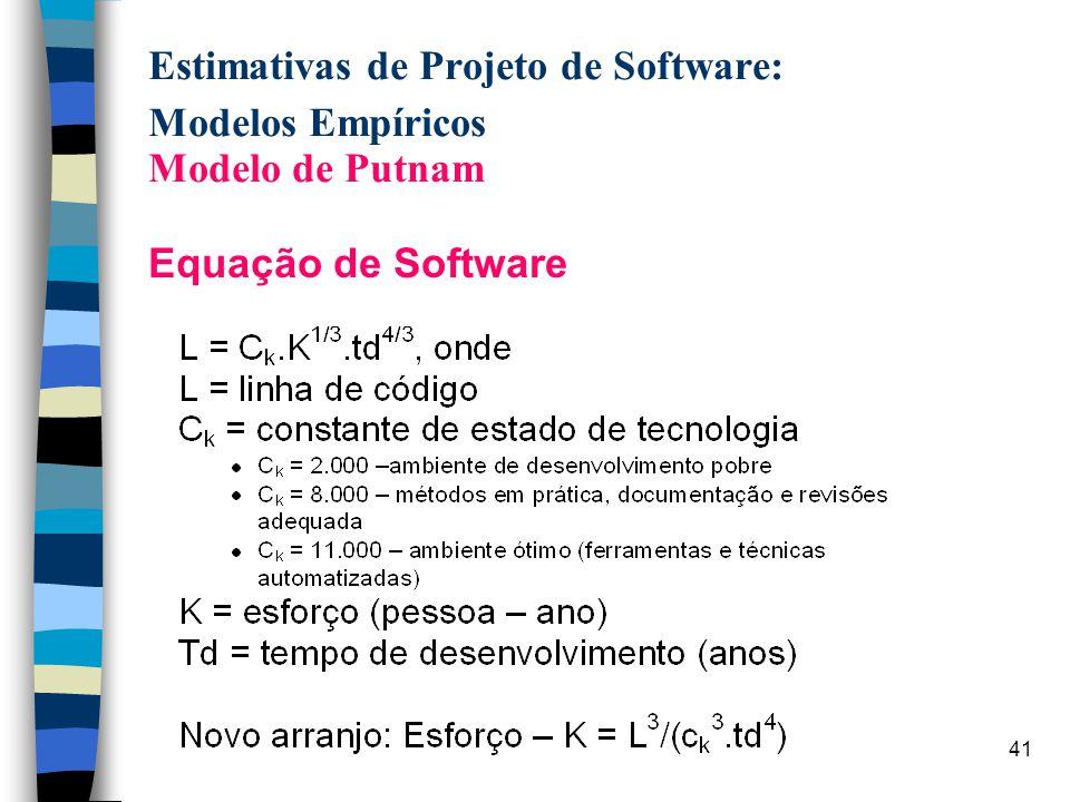 Estimativas de Projeto de Software: Modelos Empíricos Modelo de Putnam