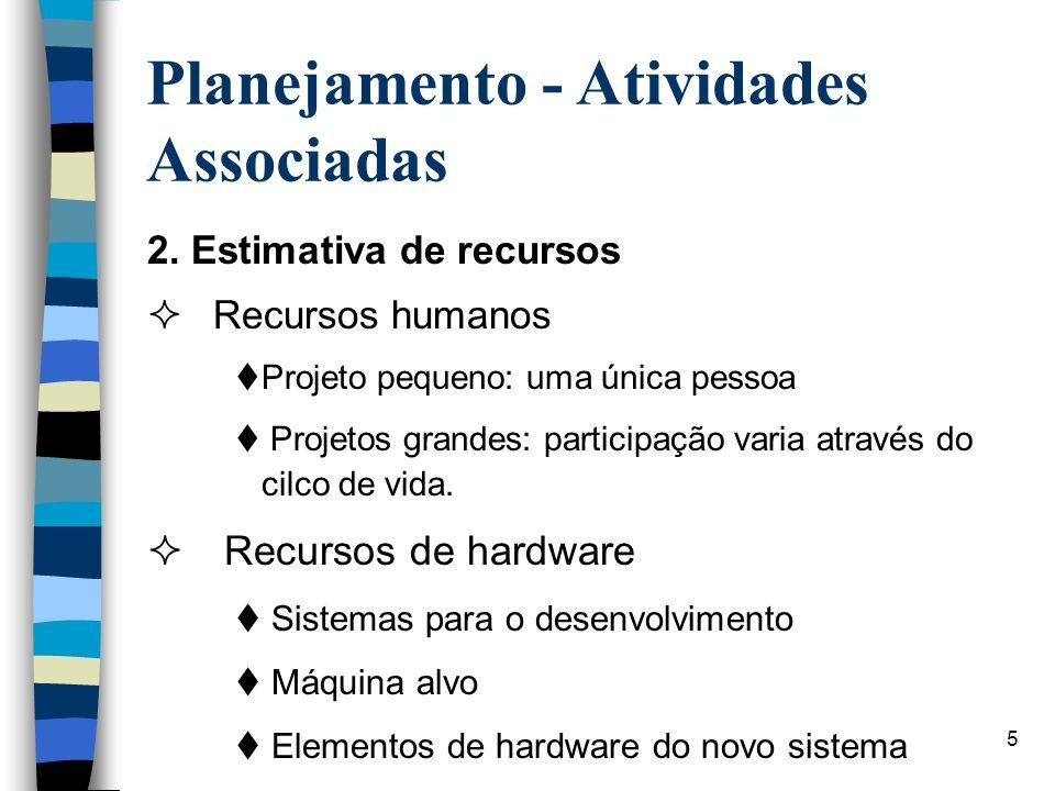Planejamento - Atividades Associadas