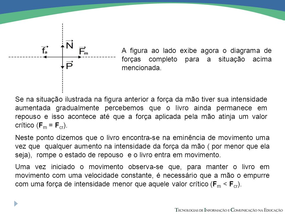 A figura ao lado exibe agora o diagrama de forças completo para a situação acima mencionada.