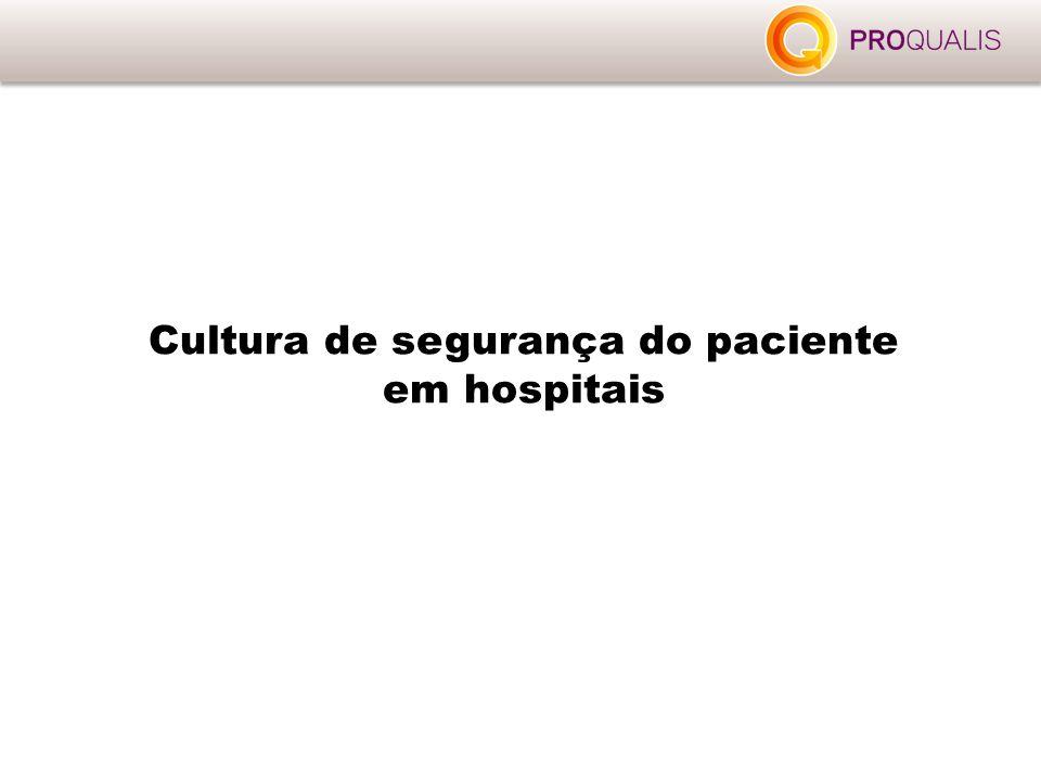 Cultura de segurança do paciente em hospitais