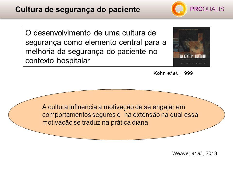 Cultura de segurança do paciente