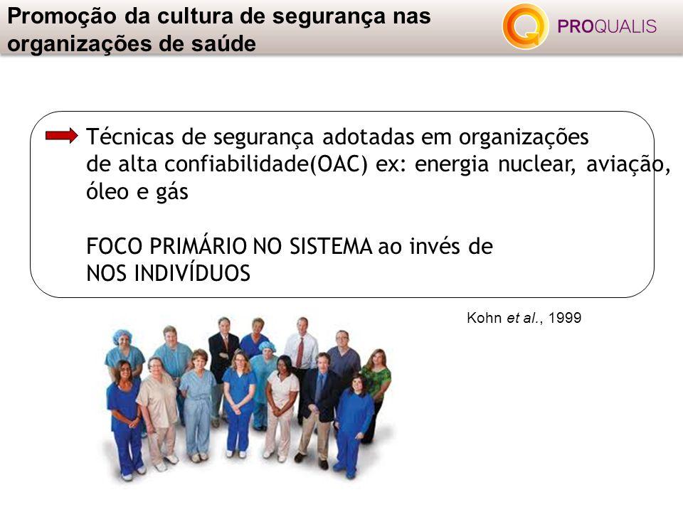 Promoção da cultura de segurança nas organizações de saúde