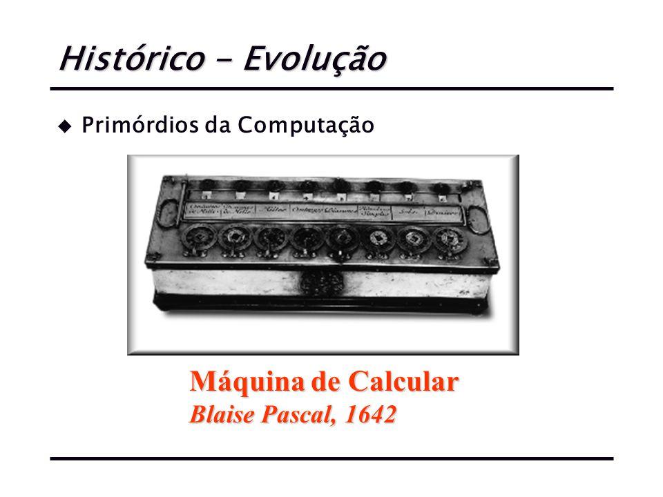 Histórico - Evolução Máquina de Calcular Blaise Pascal, 1642