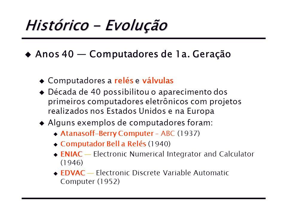 Histórico - Evolução Anos 40 — Computadores de 1a. Geração