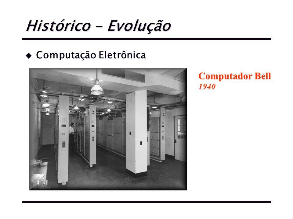 Histórico - Evolução Computação Eletrônica Computador Bell 1940