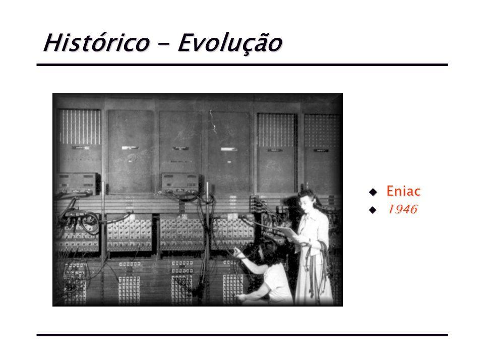 Histórico - Evolução Eniac 1946