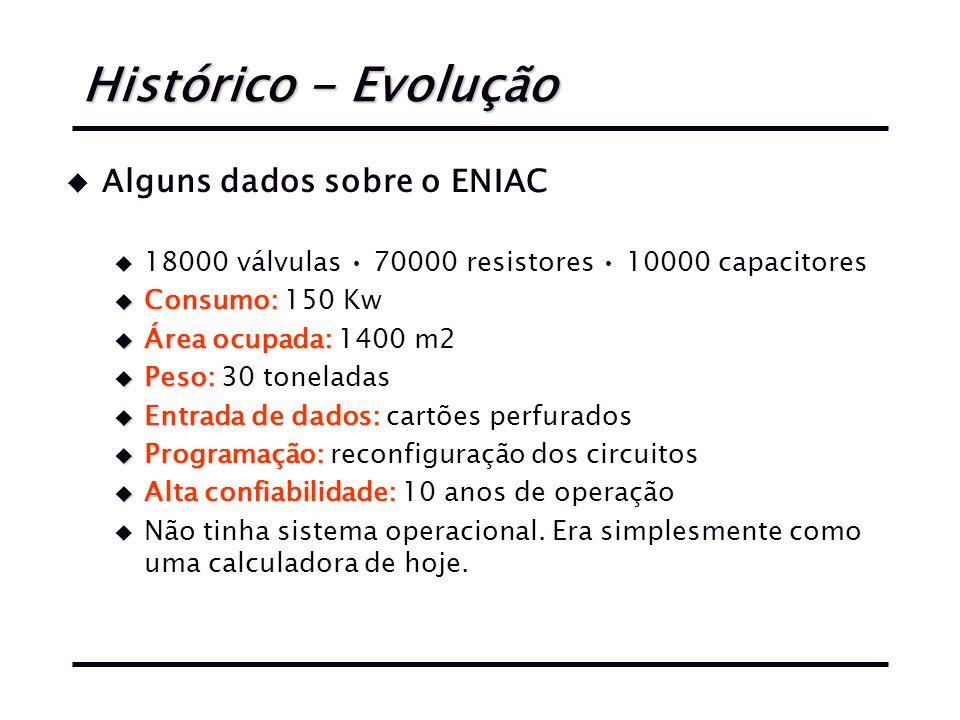 Histórico - Evolução Alguns dados sobre o ENIAC