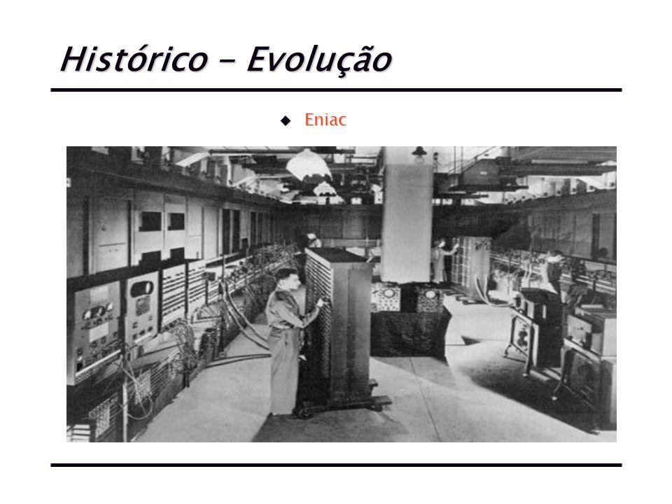 Histórico - Evolução Eniac