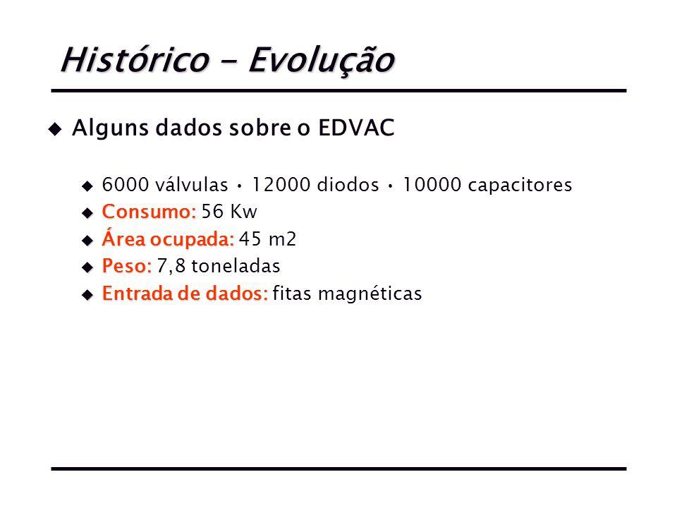 Histórico - Evolução Alguns dados sobre o EDVAC