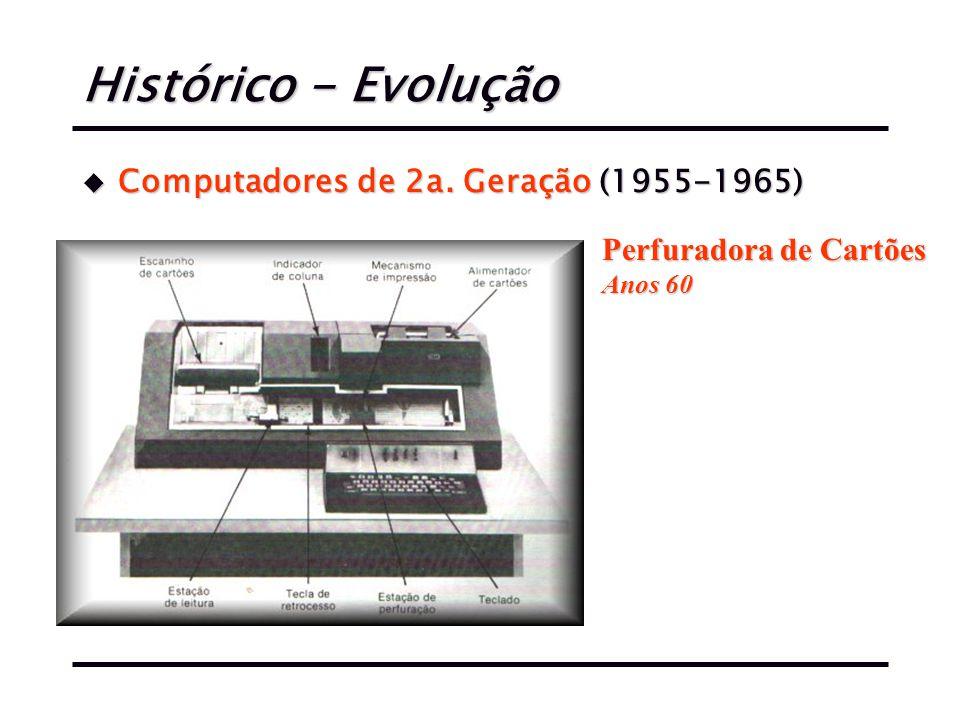 Histórico - Evolução Computadores de 2a. Geração (1955-1965)