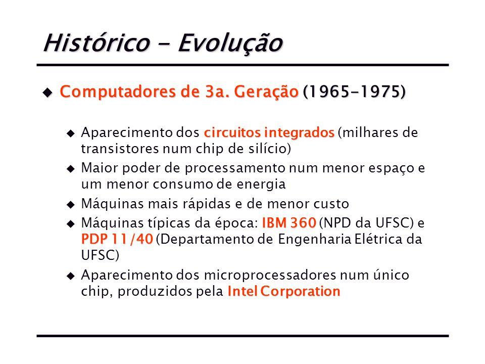 Histórico - Evolução Computadores de 3a. Geração (1965-1975)