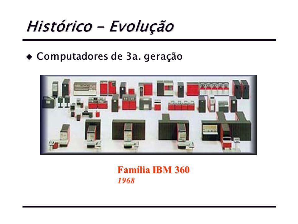 Histórico - Evolução Computadores de 3a. geração Família IBM 360 1968