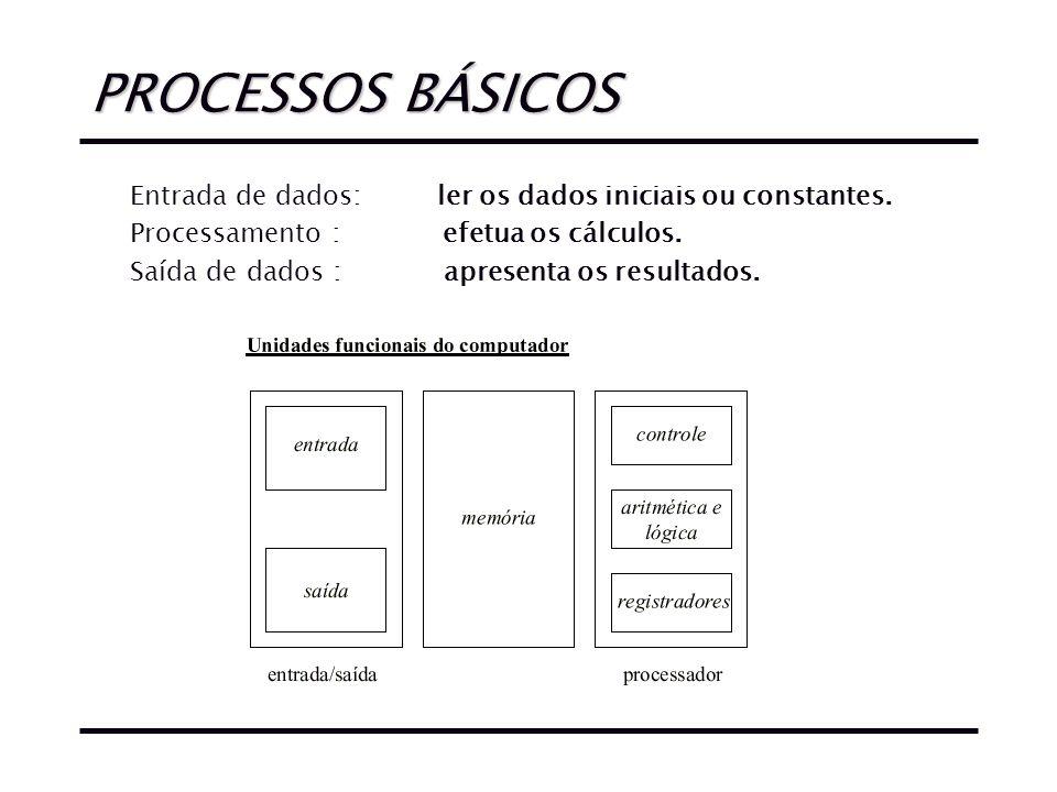 PROCESSOS BÁSICOS Entrada de dados: ler os dados iniciais ou constantes. Processamento : efetua os cálculos.