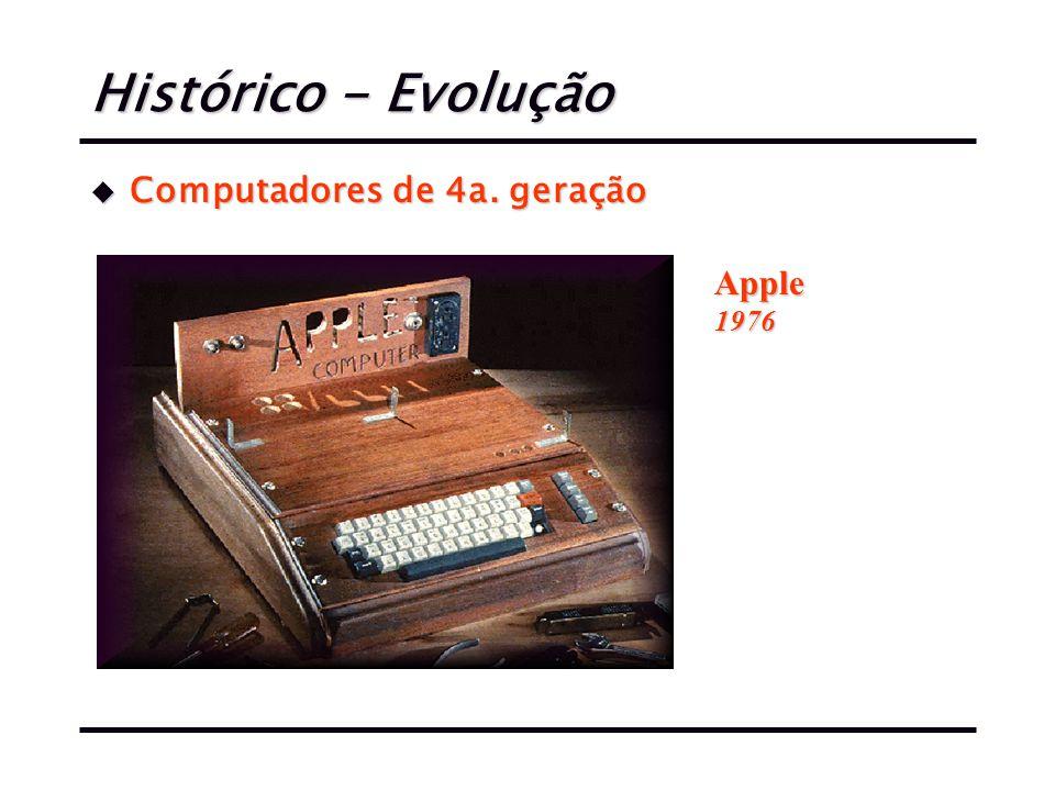 Histórico - Evolução Computadores de 4a. geração Apple 1976