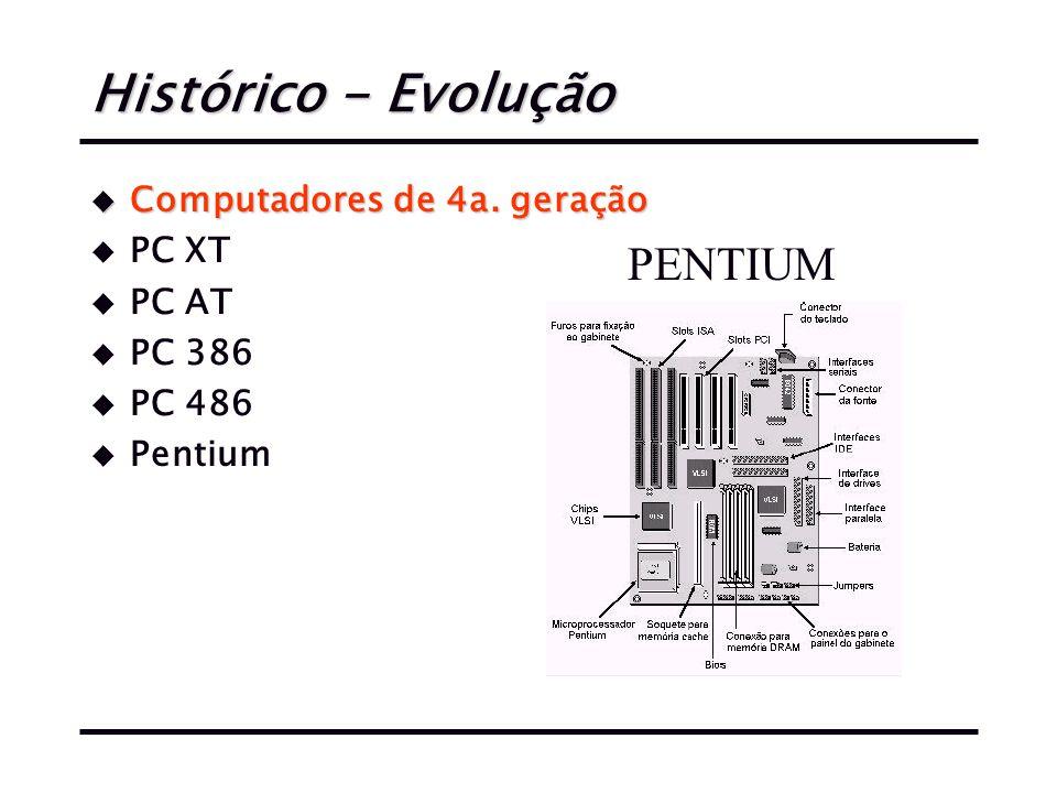 Histórico - Evolução PENTIUM Computadores de 4a. geração PC XT PC AT