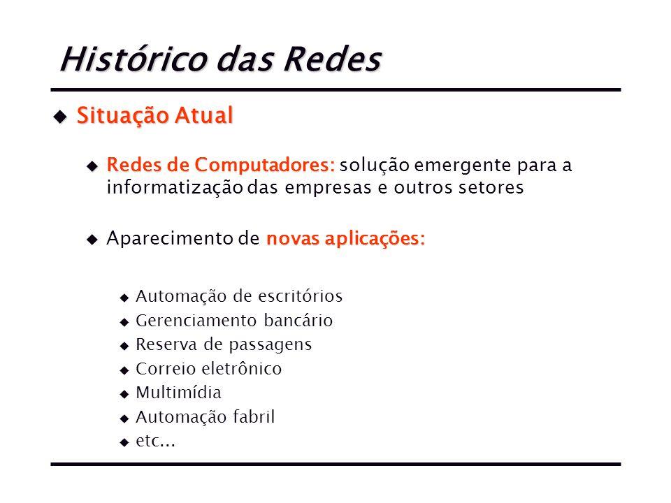 Histórico das Redes Situação Atual