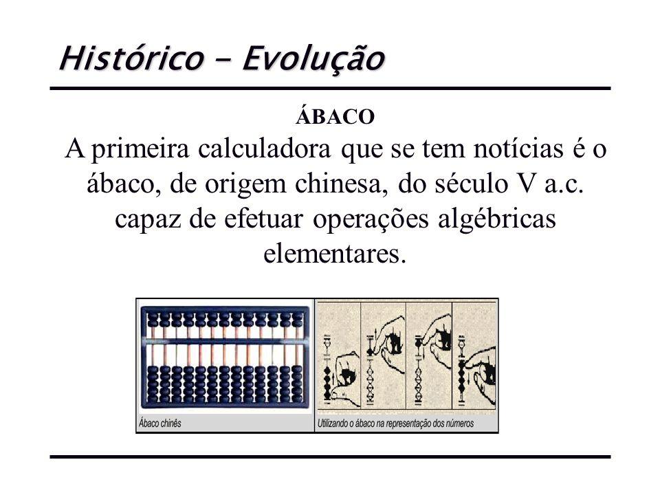 Histórico - Evolução ÁBACO.