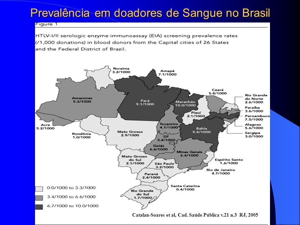 Prevalência em doadores de Sangue no Brasil