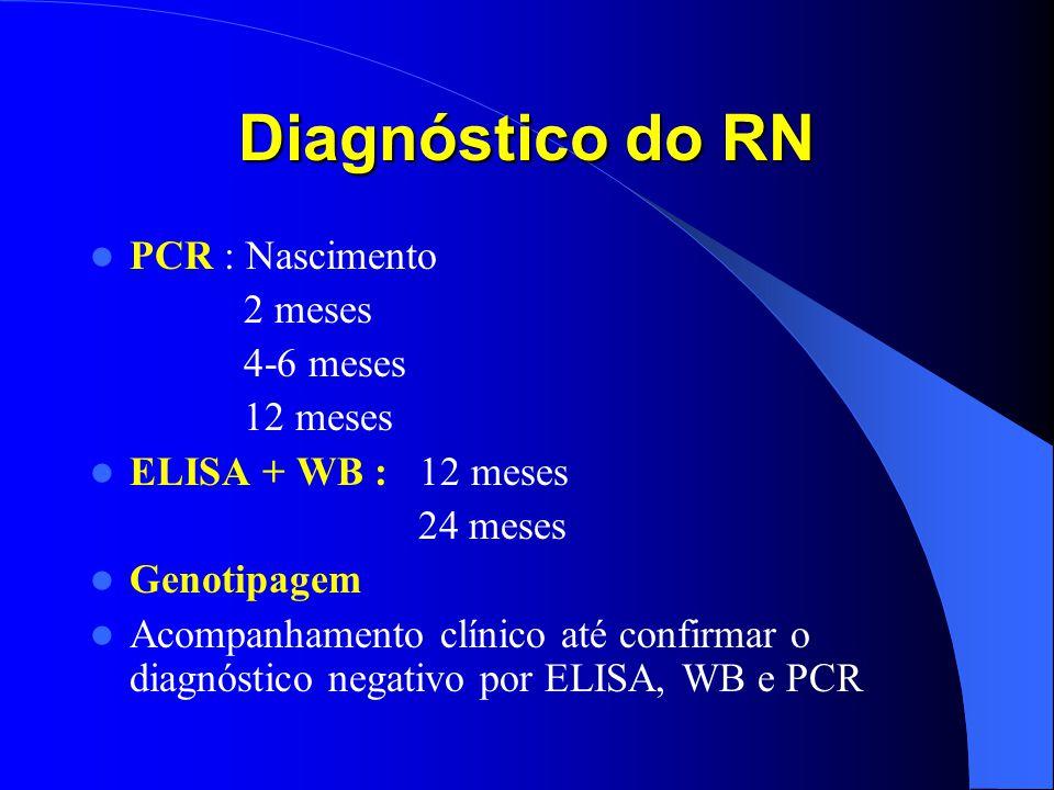 Diagnóstico do RN PCR : Nascimento 2 meses 4-6 meses 12 meses