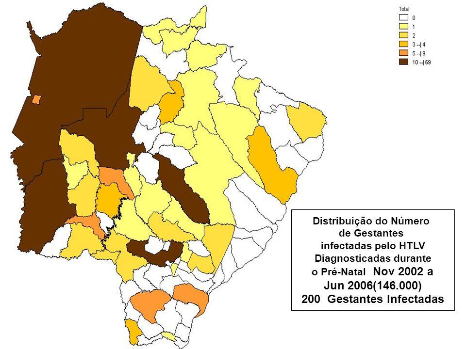 Distribuição do Número Diagnosticadas durante
