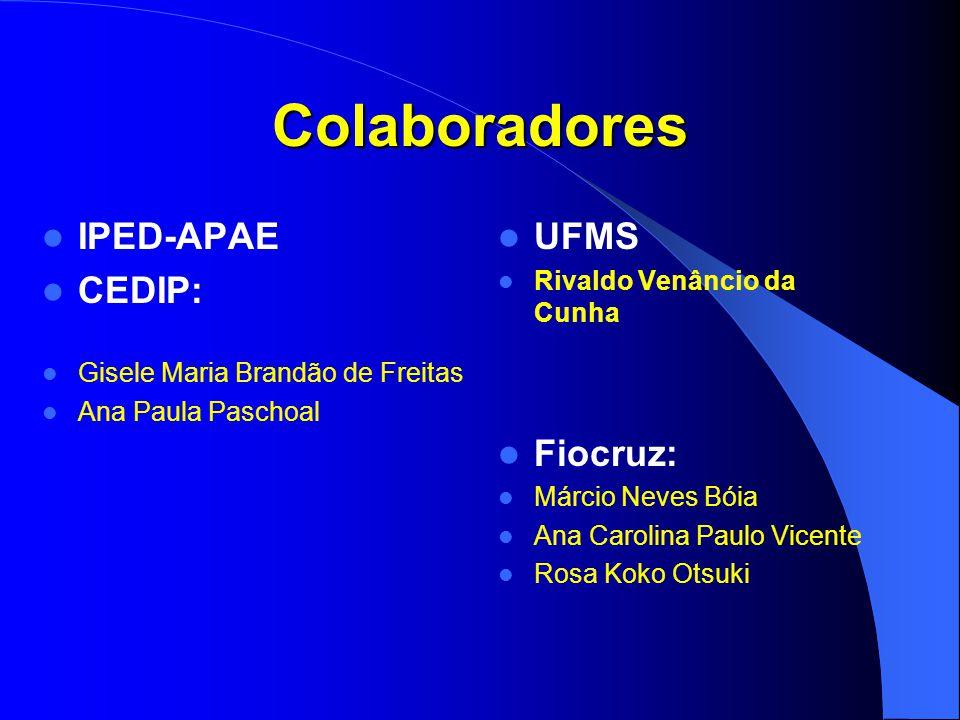 Colaboradores IPED-APAE CEDIP: UFMS Fiocruz: Rivaldo Venâncio da Cunha