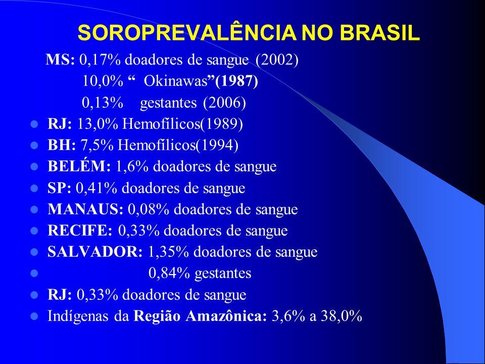 SOROPREVALÊNCIA NO BRASIL