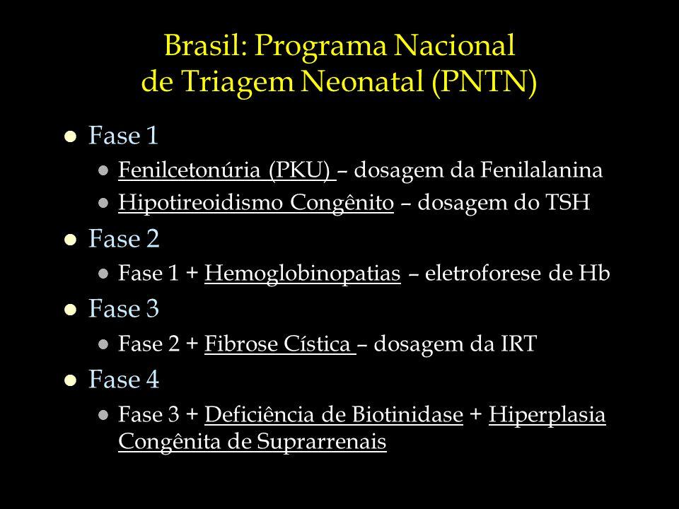 Brasil: Programa Nacional de Triagem Neonatal (PNTN)