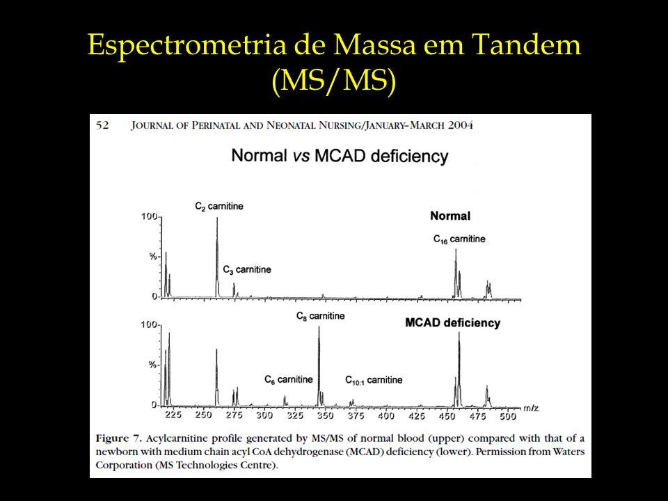 Espectrometria de Massa em Tandem (MS/MS)