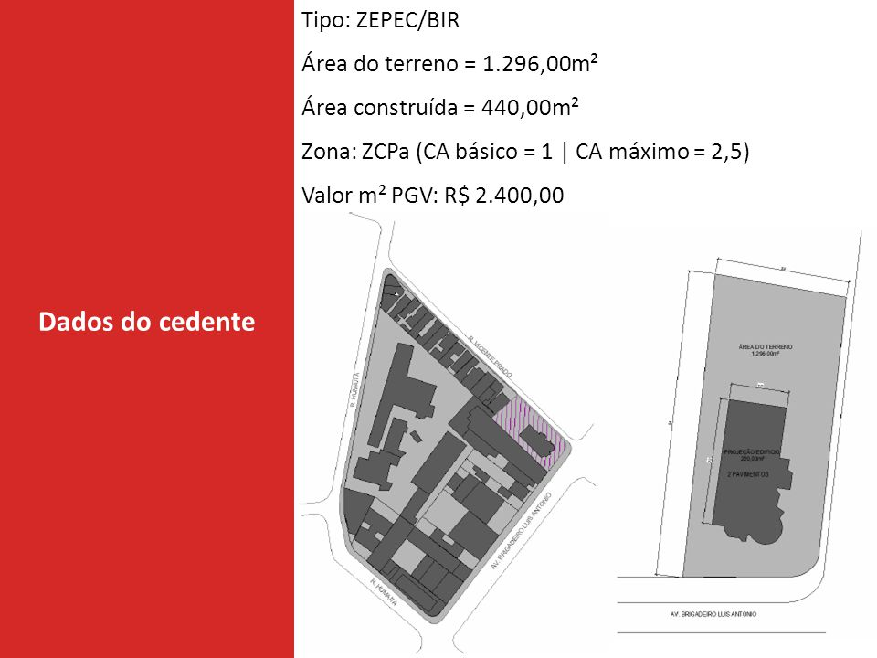 Dados do cedente Tipo: ZEPEC/BIR Área do terreno = 1.296,00m²