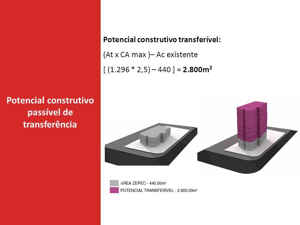 Potencial construtivo passível de transferência