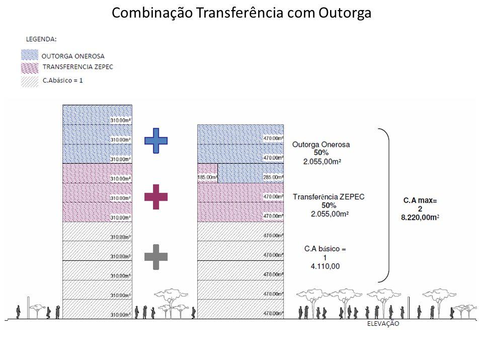 Combinação Transferência com Outorga