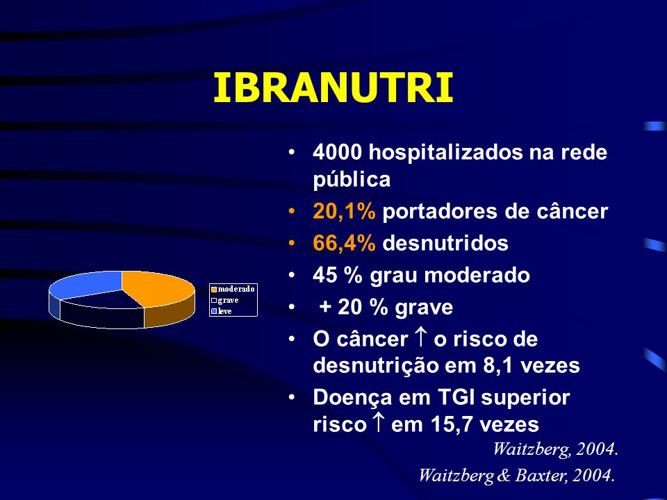 IBRANUTRI 4000 hospitalizados na rede pública