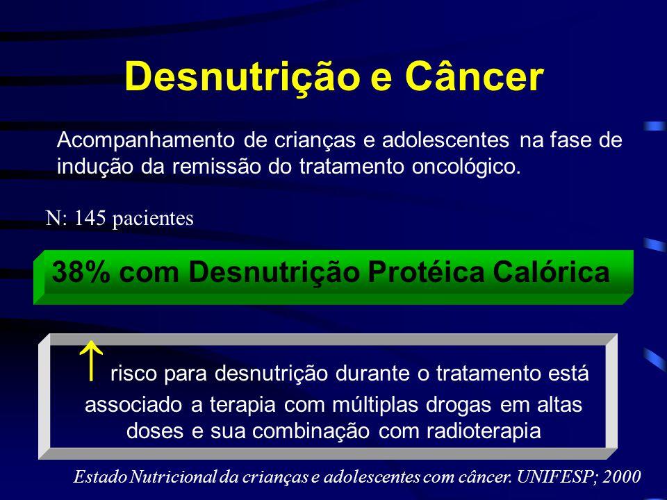 Desnutrição e Câncer Acompanhamento de crianças e adolescentes na fase de indução da remissão do tratamento oncológico.