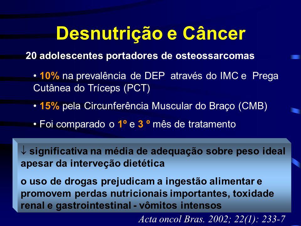 Desnutrição e Câncer 20 adolescentes portadores de osteossarcomas