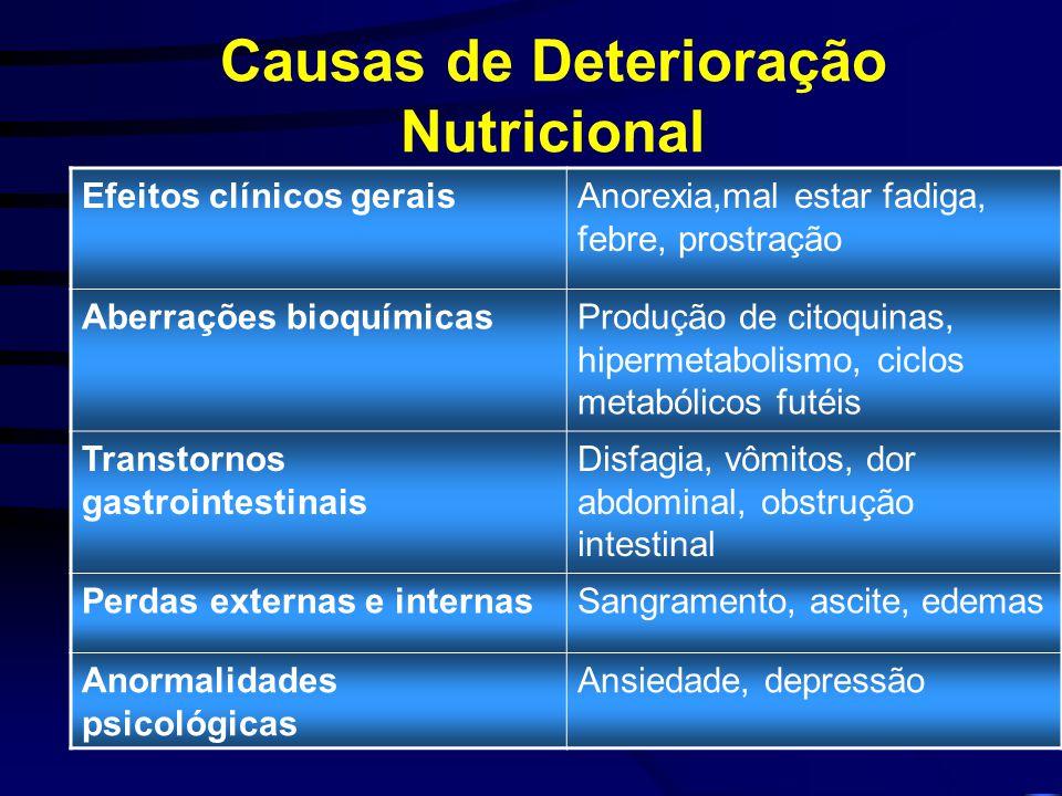 Causas de Deterioração Nutricional