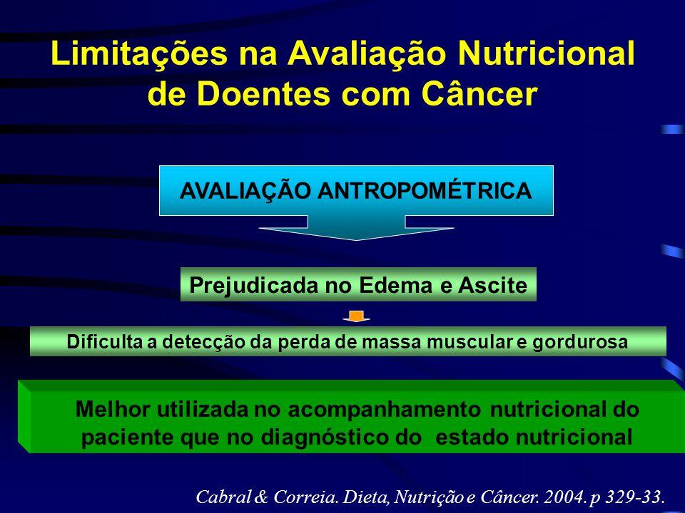 Limitações na Avaliação Nutricional de Doentes com Câncer