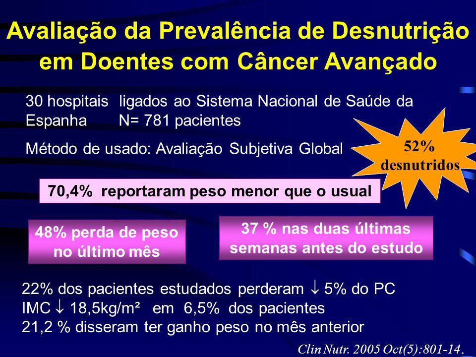 Avaliação da Prevalência de Desnutrição em Doentes com Câncer Avançado