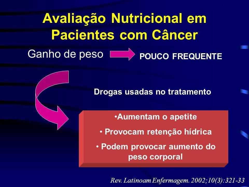 Avaliação Nutricional em Pacientes com Câncer