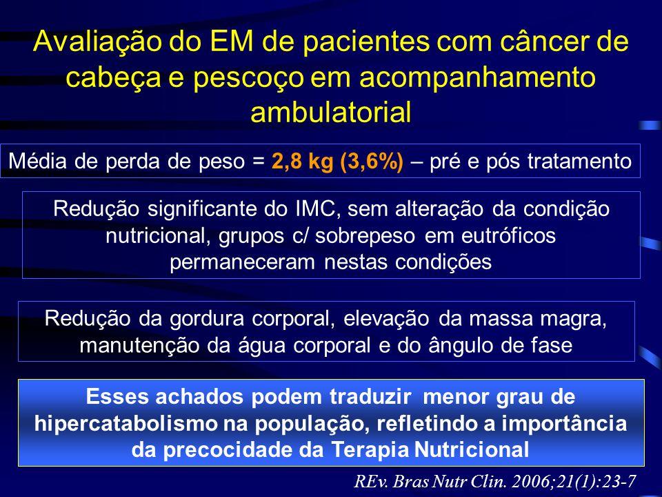 Avaliação do EM de pacientes com câncer de cabeça e pescoço em acompanhamento ambulatorial
