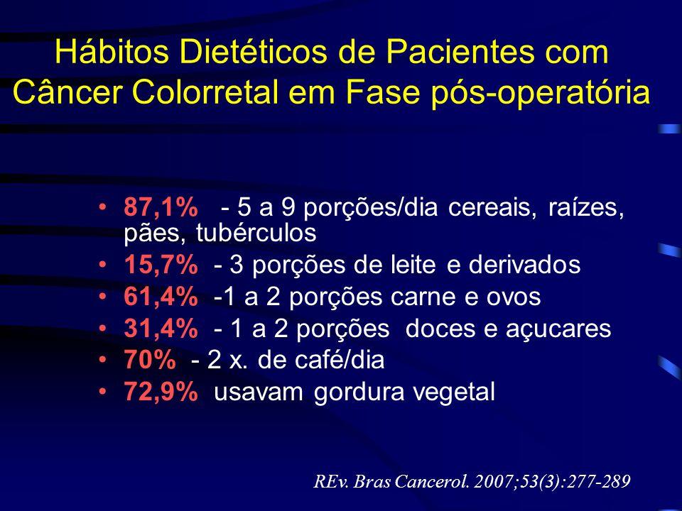 Hábitos Dietéticos de Pacientes com Câncer Colorretal em Fase pós-operatória