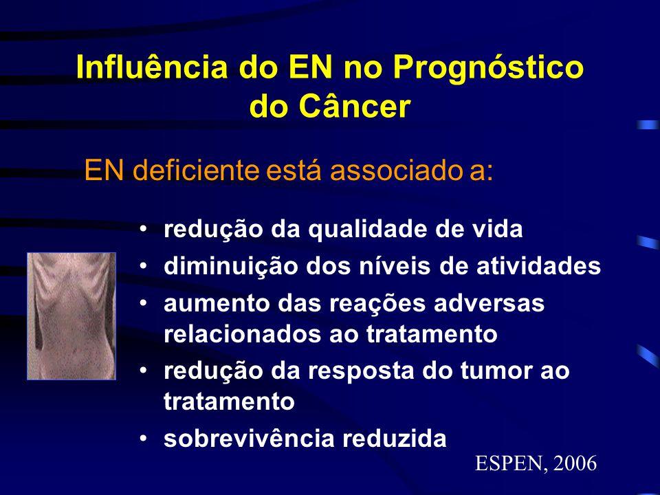 Influência do EN no Prognóstico do Câncer
