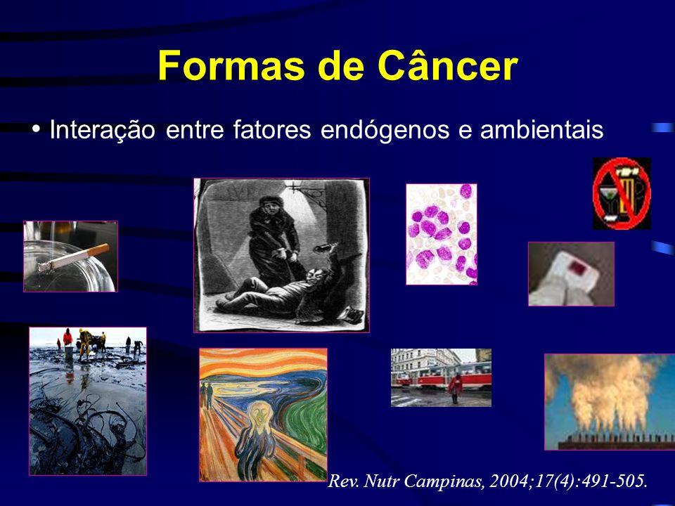 Formas de Câncer Interação entre fatores endógenos e ambientais