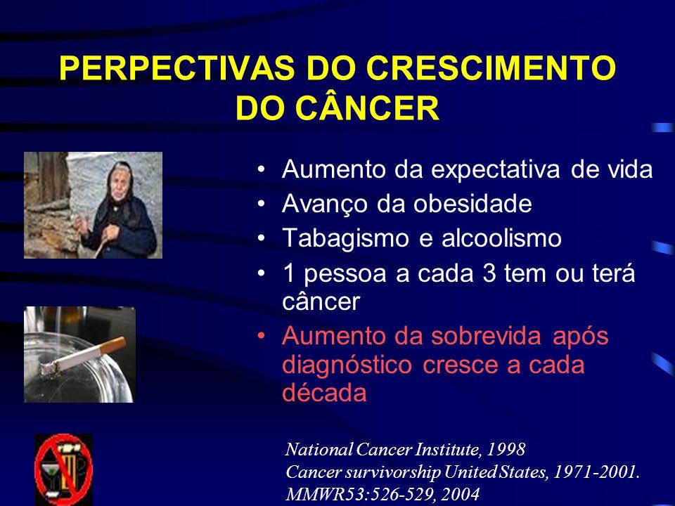 PERPECTIVAS DO CRESCIMENTO DO CÂNCER