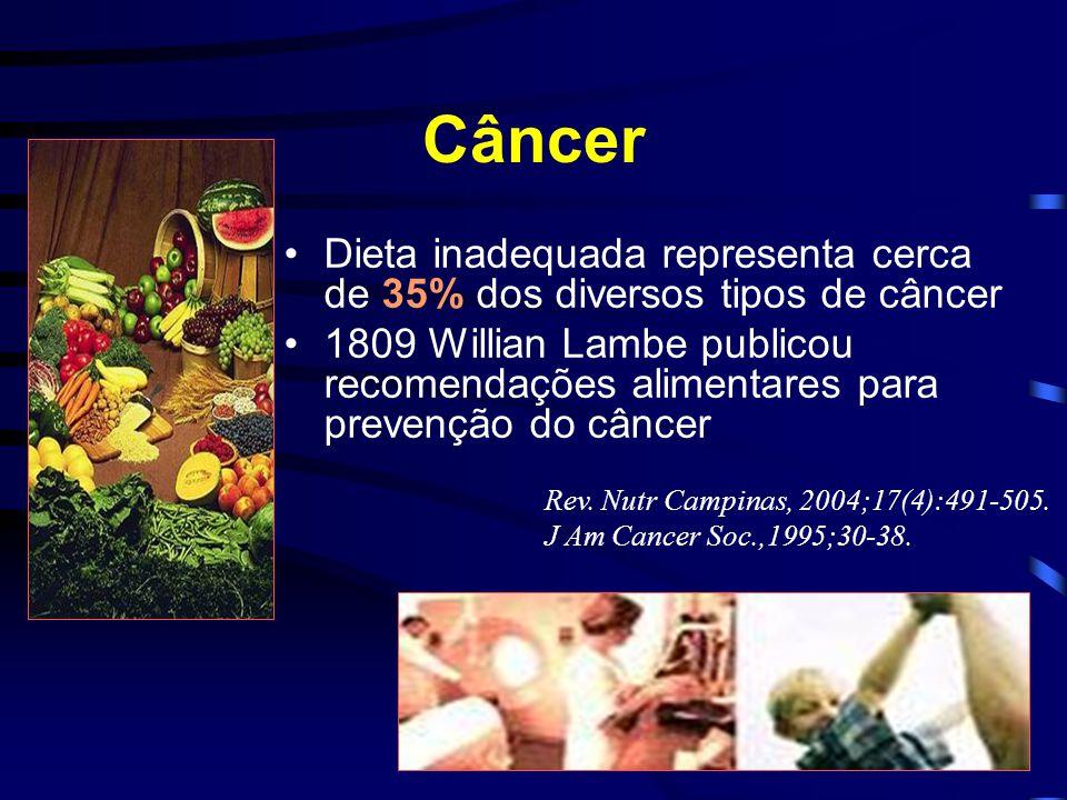 Câncer Dieta inadequada representa cerca de 35% dos diversos tipos de câncer.