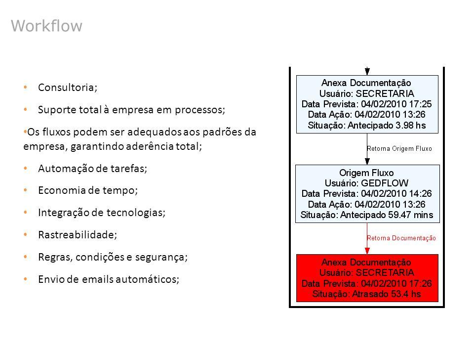 Workflow Consultoria; Suporte total à empresa em processos;