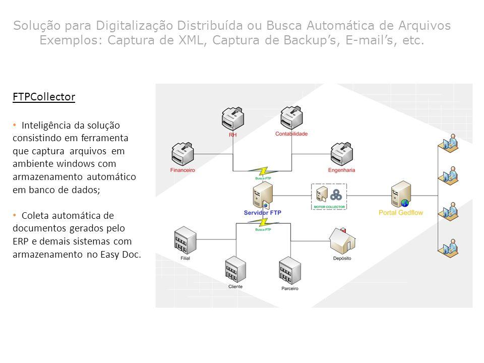Solução para Digitalização Distribuída ou Busca Automática de Arquivos